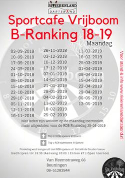 Rankingseizoen 2018 – 2019 van start