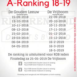 Eerste RDB Gouden Leeuw A ranking begint zaterdag 15 september en is ook aantrekkelijk voor de lagere divisie