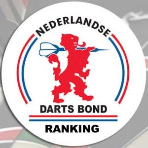 Opgave voor bus naar NDB ranking #2 is weer mogelijk